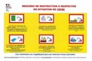 Arrêté portant restriction temporaires de certains usages de l'eau dans le département de l'Ain
