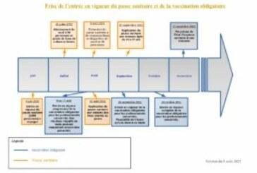 INFORMATIONS COVID  PREFECTURE DE L'AIN